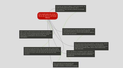 Mind Map: Uma explicação do crime: a Teoria da Anomia de Robert Merton