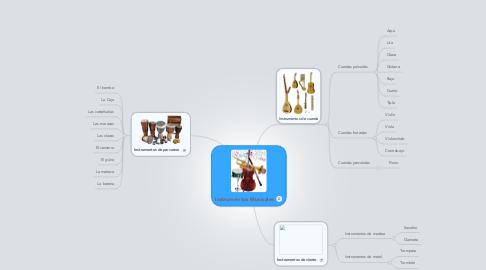 Mind Map: Instrumentos Musicales