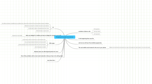 Mind Map: Designing for people (not devices)