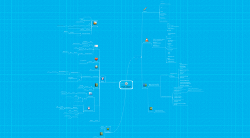 Mind Map: site web / graphisme / communication