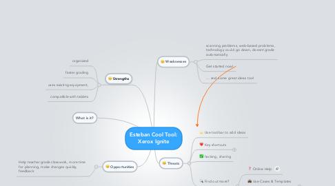 Mind Map: Esteban Cool Tool: Xerox Ignite