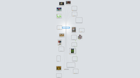 Mind Map: My Favourite Games