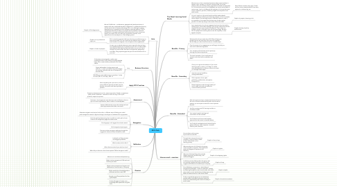 Mind Map: DIYL Pitch