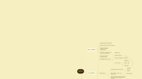 Mind Map: D@SH