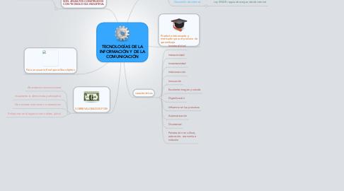 Mind Map: TECNOLOGÍAS DE LA INFORMACIÓN Y DE LA COMUNICACIÓN