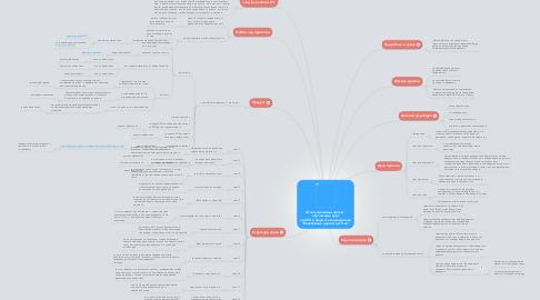 """Mind Map: Аттестационный проект: обучающий курс на DVD в формате видеоуроков """"Безопасные дороги детства"""""""