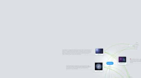 Mind Map: UNIVERSO.