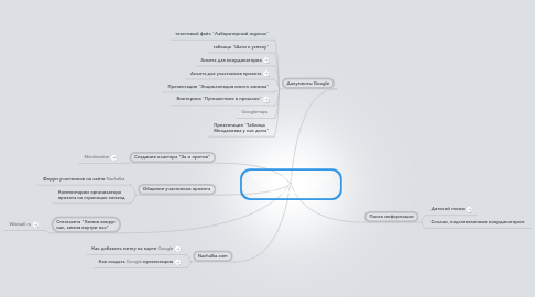 """Mind Map: Виртуальная среда проекта """"Удивительное рядом! Похимичим?"""""""