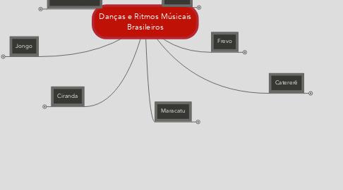 Mind Map: Danças e Ritmos Músicais Brasileiros