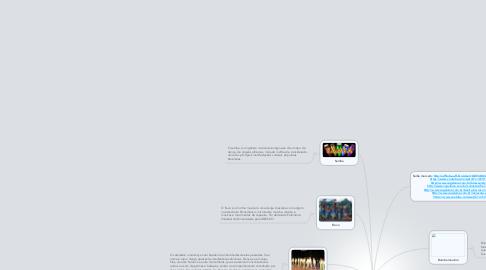 Mind Map: Danças e Rítmos Brasileiros