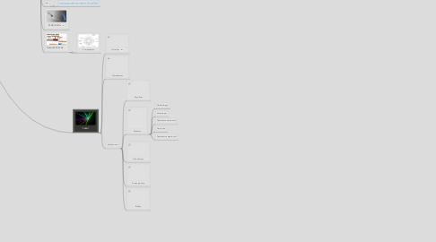 Mind Map: Las fibras ópticas