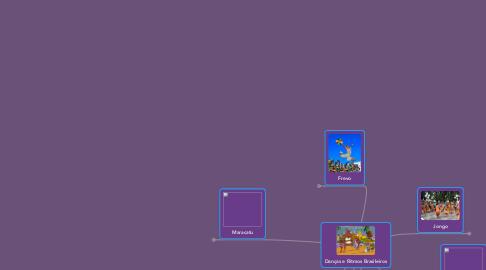 Mind Map: Danças e Ritmos Brasileiros