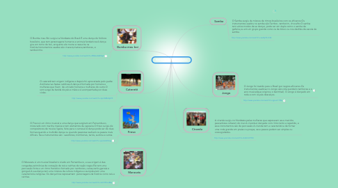 Mind Map: Ritmos de Danças Brasileiras