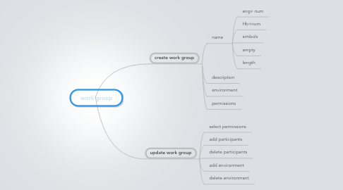 Mind Map: work group