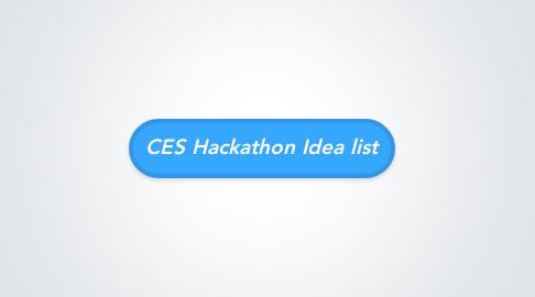 Mind Map: CES Hackathon Idea list