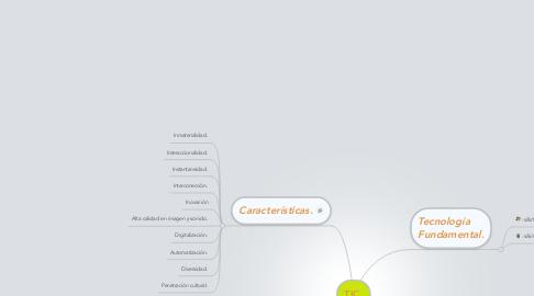 Mind Map: TIC.