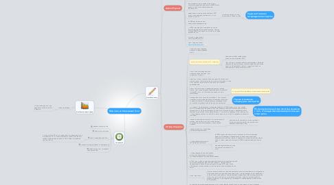 Mind Map: Мой план на ближайшие 5 лет