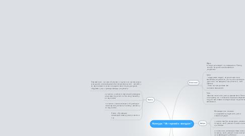"Mind Map: Конкурс ""Из терний к звездам"""