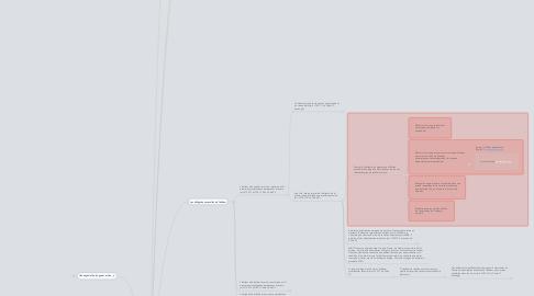 Mind Map: Le contrat d'édition de livresnumériques