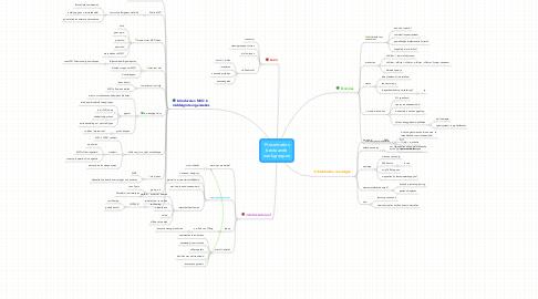 Mind Map: Presentaties bestaande werkgroepen