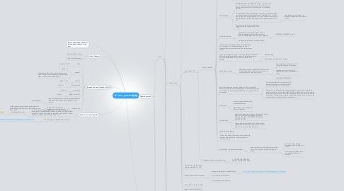 Mind Map: TP alums gestalts!
