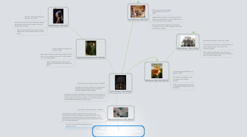 Mind Map: The Evolution of European Art and Architecture from Romanesque to Baroque (11th to 18th Centuries AD)