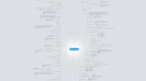 Mind Map: Анализ конкурсов