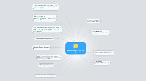 """Mind Map: Интерактивные методики: """"+"""" и """"-"""""""