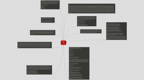 Mind Map: Media Sector