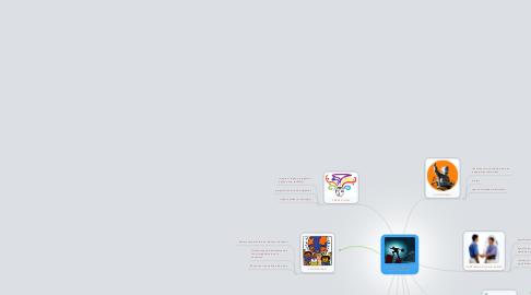 Mind Map: CARACTERÍSTICAS DE UN EMPRENDEDOR