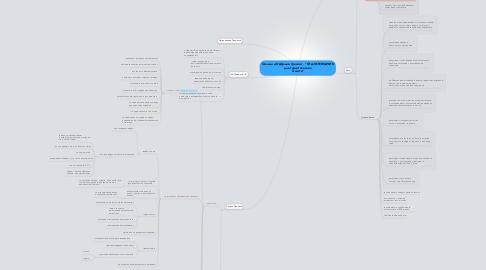 "Mind Map: Онлайн и Оффлайн тренинг -  ""ГИД-ПЕРЕВОДЧИК для туристических агенств"""