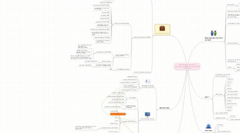 Mind Map: Организация тренинга в г.Красноярск  (100 участников + 5-6 спикеров)
