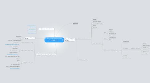 Mind Map: ข้อมูลพื้นฐานเกี่ยวกับบทเรียนอิเล็กทรอนิกส์ ( e - Learning courseware)  ทางการศึกษา