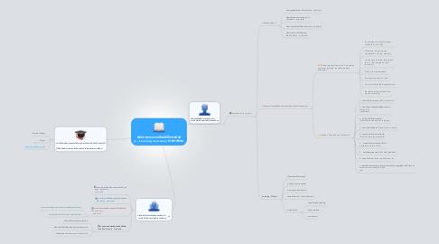 Mind Map: หลักการออแบบบทเรียนอิเล็กทรอนิกส์ (e - Learning coursware) ทางการศึกษา