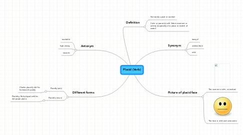 Mind Map: Placid (Verb)
