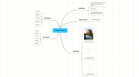 Mind Map: Distend (Verb)