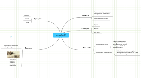 Mind Map: Immobilize (V)