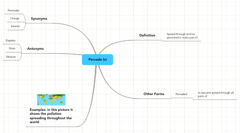 Mind Map: Pervade (v)