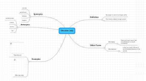 Mind Map: Obsolete (adj)