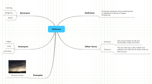 Mind Map: Ominous