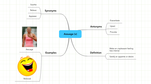Mind Map: Assuage (v)