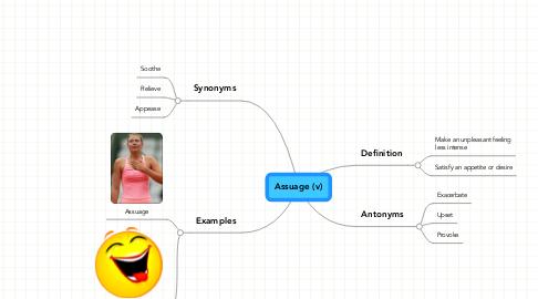 Mind Map: Assuage (v)