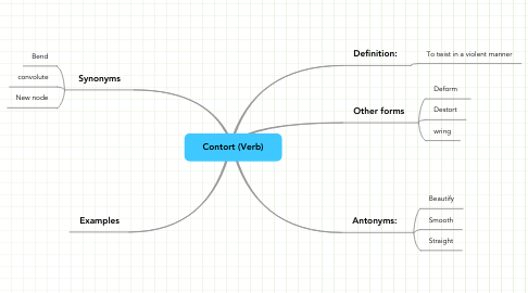 Mind Map: Contort (Verb)