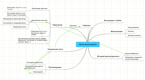 Mind Map: Movie Social network