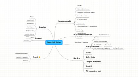 Mind Map: SeniorWeb docent