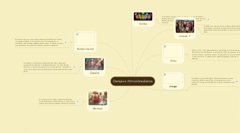 Mind Map: Danças e ritimos brasileiros