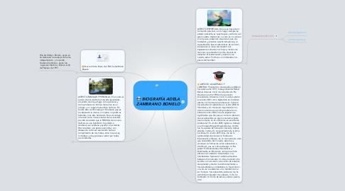 Mind Map: BIOGRAFÍA ADELA ZAMBRANO BONELO