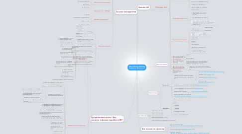 """Mind Map: """"Все секреты и фишкизаработка ВКонтакте"""""""