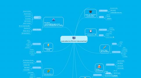 Mind Map: คนเล่นเกมต้องการอะไรบ้างจากการเล่นเกมคอมพิวเตอร์