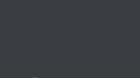 Mind Map: Управление производством